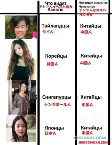 日本人、韓国人、タイ人、シンガポール人…、アジア人の顔は見分けられる?