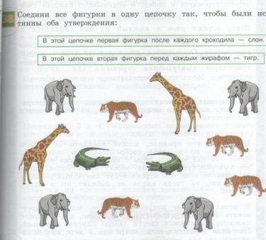 ロシア人「小学生の息子の宿題が難しい。誰か手伝って!」