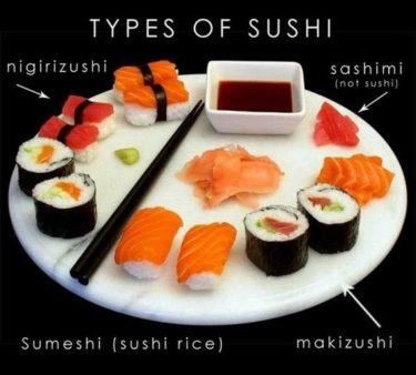 寿司についてのロシア人の間違った思い込み